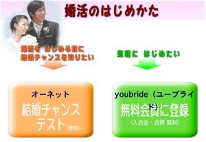 """Cliquez sur le carré orange et gratuitement passé le test """"quelles sont mes chances de se marier"""". Source: http://www.nicco2.com/tekireiki/ (une page dédiée à l'âge de péremption maritale des femmes)"""